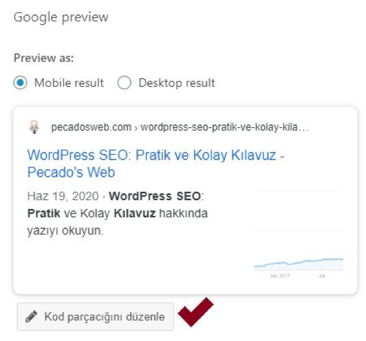 Yoast Google Önizlemesi